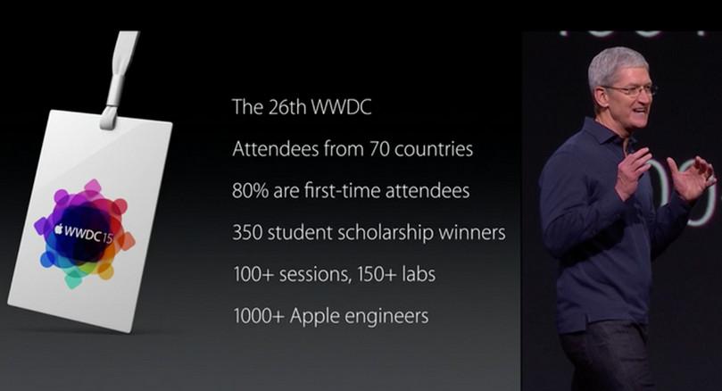 Tim Cook di WWDC 2015
