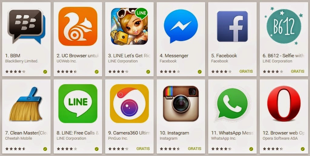 5 Aplikasi Keren Minggu Ini Telset