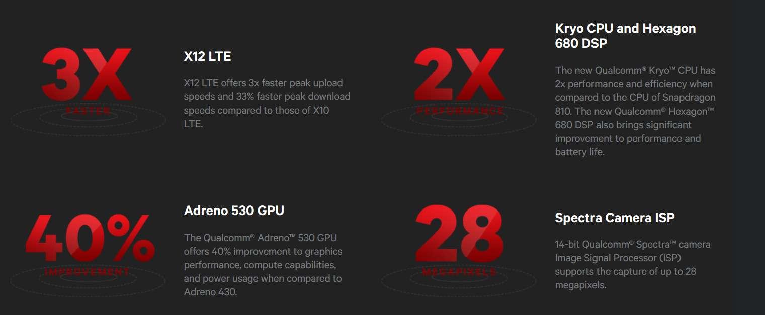 Qualcomm-unveils-the-Snapdragon-820-SoC