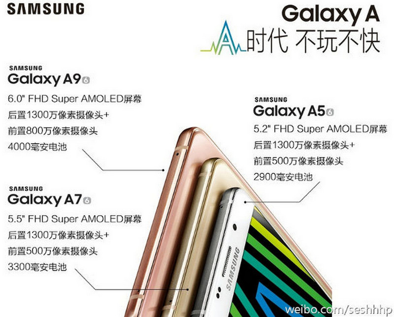 Samsung Galaxy A9 spect