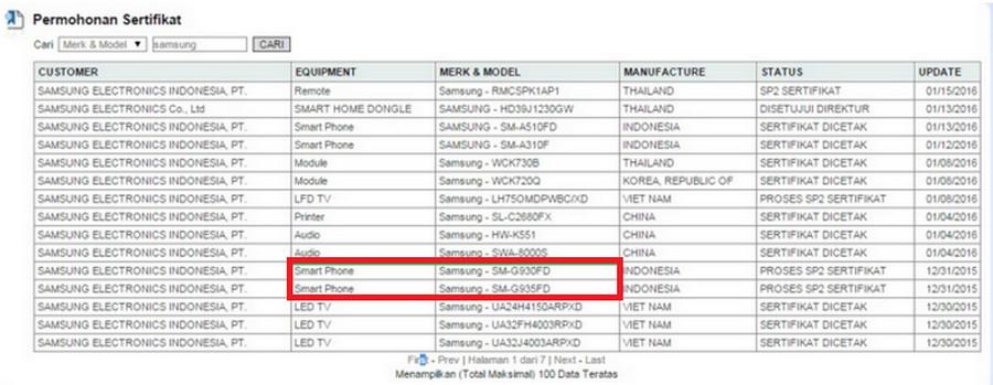 Galaxy S7 masuk Ditjen Postel