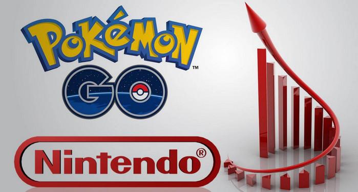 Pokemon Go Sukses, Saham Nintendo Meroket