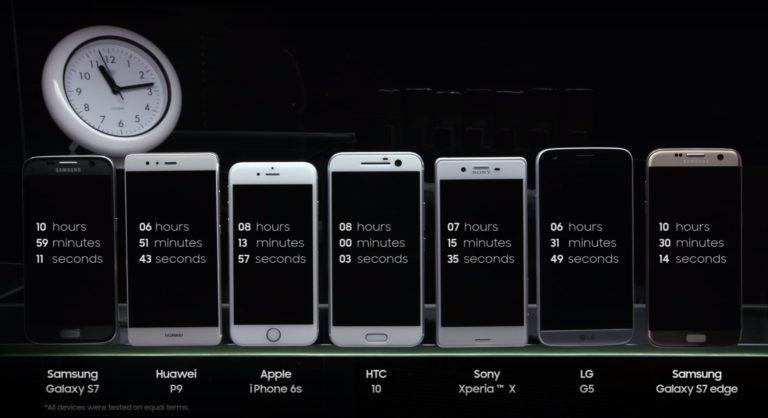 Adu Kuat Baterai Smartphone Flagship, Siapa Juaranya?