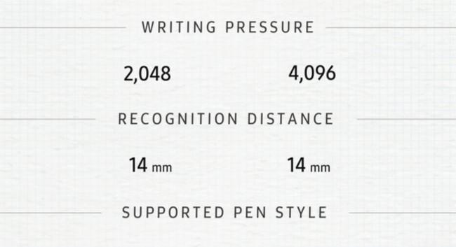 S Pen Galaxy Note 7 writeng pressure