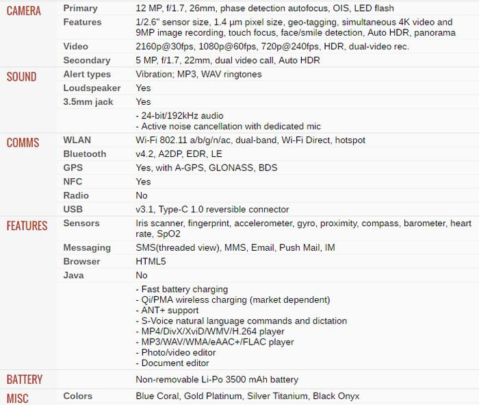 Samsung Galaxy Note 7 spek 2