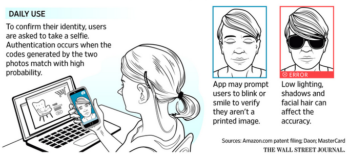 companies-are-using-selfies-to-verify-consumers-identities-1