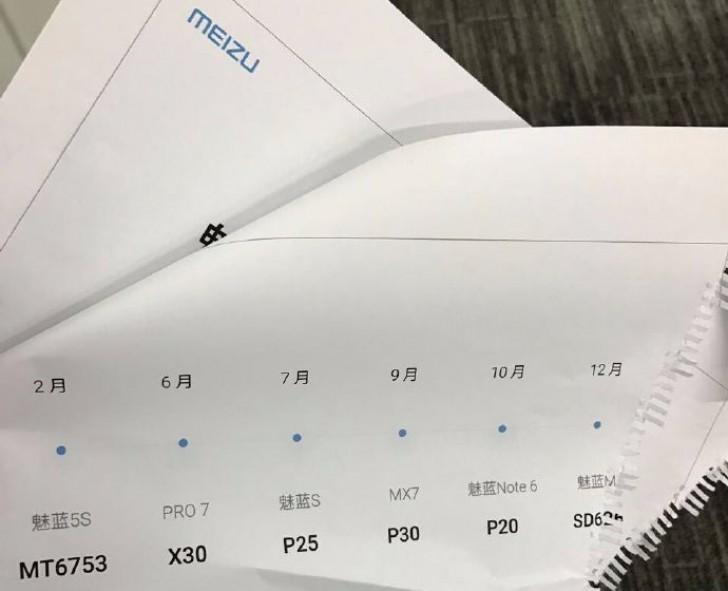 Sebuah Dokumen Ungkap 'Rencana Besar' Meizu di 2017