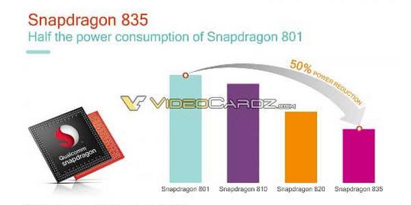 Snapdragon hemat baterai