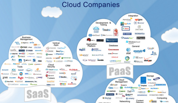 Pasar Cloud Dunia di 2016 Mencapai USD 148 Miliar