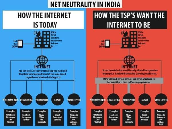 India Mulai Larang ISP Blokir Konten Internet
