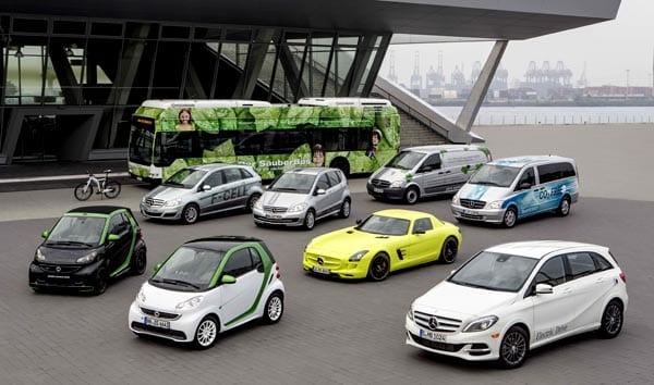 Jerman akan Hapus Subsidi Mobil Listrik