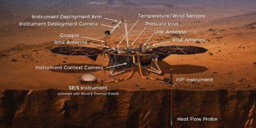 Ini 7 Fakta Menarik InSight Lander Milik NASA