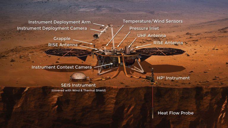 7 Fakta Menarik Robot InSight yang Dikirim ke Mars