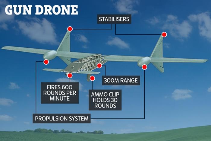 """Ngeri! Rusia Bikin """"Gun Drone"""" dengan Senapan AK-47"""