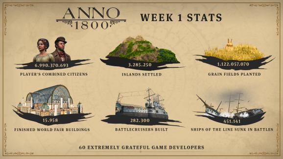 Anno 1880 Game Terlaris Ubisoft Sepanjang Sejarah