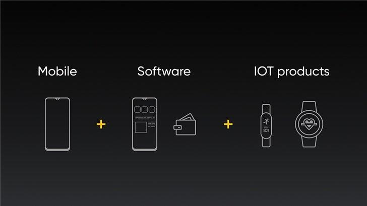 Smartband Realme Siap Lawan Mi Band dkk di Tahun Depan