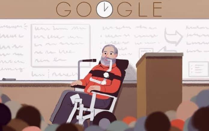 Teknologi AI Google
