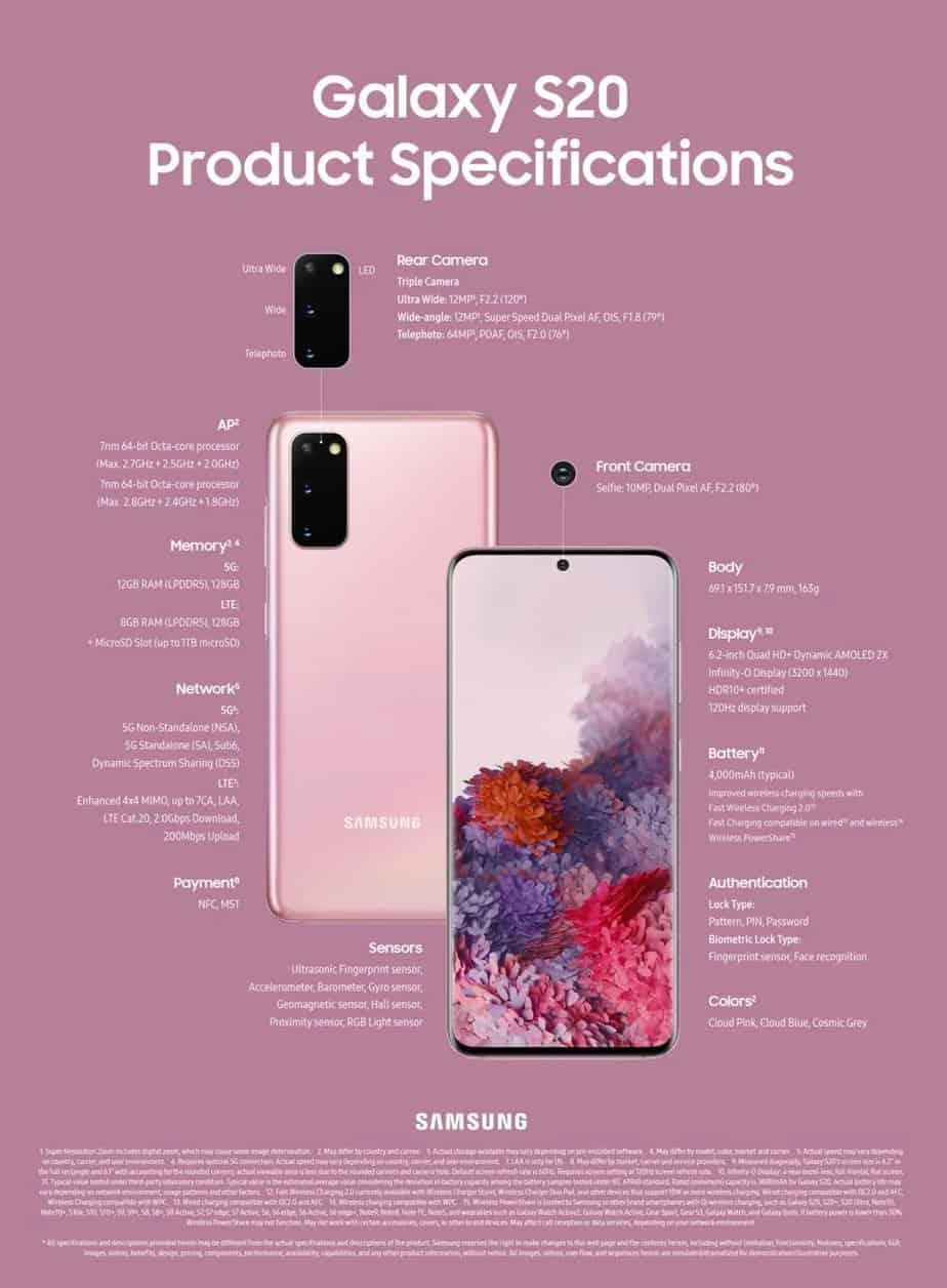 Spesifikasi Samsung Galaxy S20