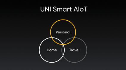 Realme Siap Hadirkan 20 Smart AIoT di Tahun Ini, Apa Saja?