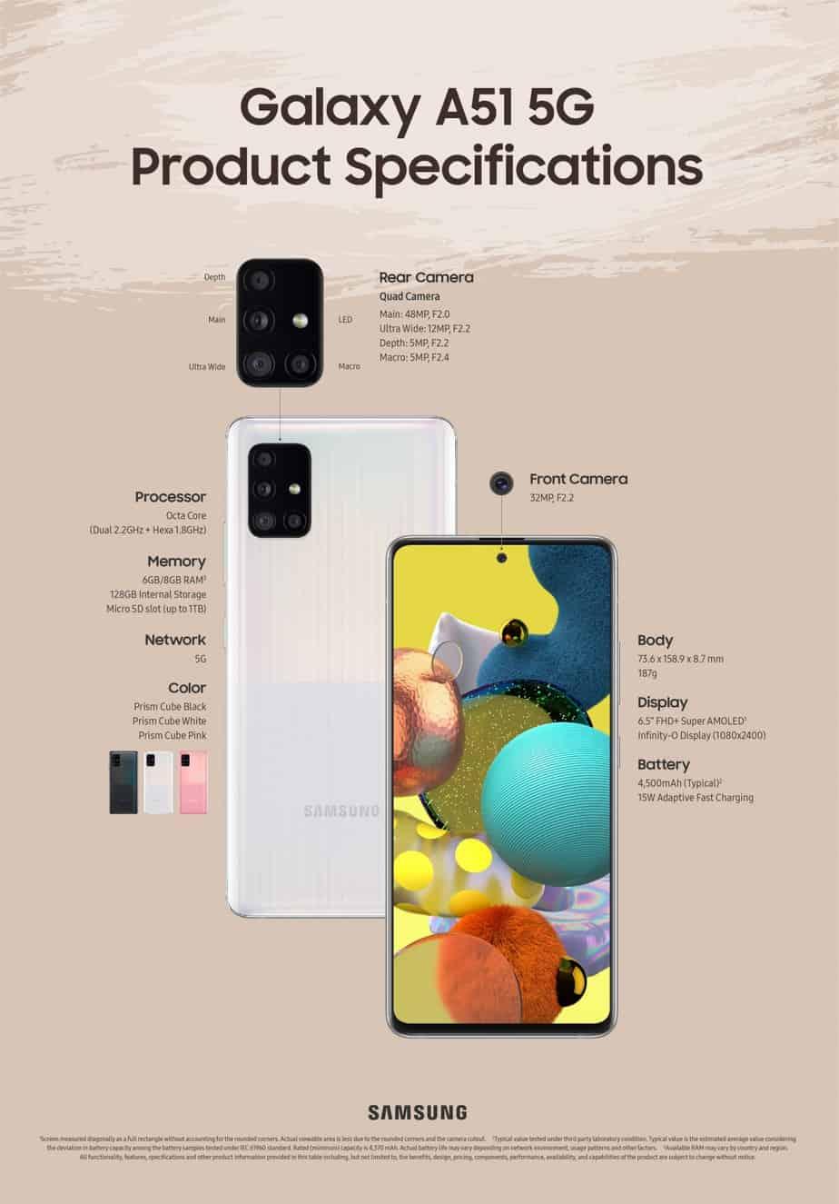 Spesifikasi Samsung Galaxy A51 5G