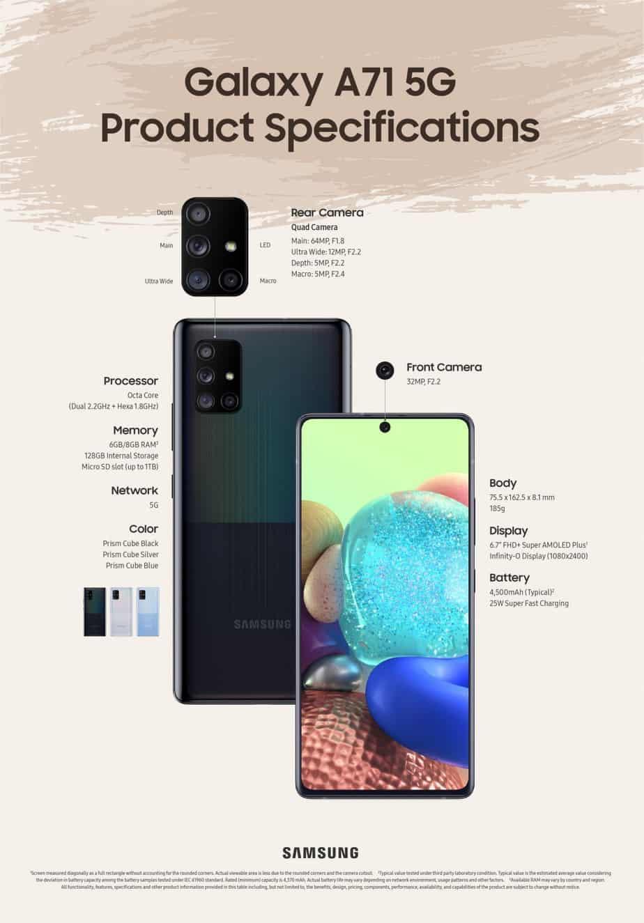 Spesifikasi Samsung Galaxy A71 5G