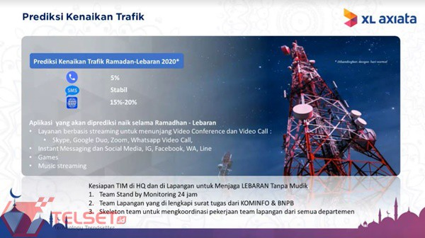 Trafik XL Axiata Ramadan 2020