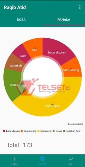Aplikasi Raqib Atid Android