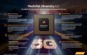 MediaTek Dimensity 820 Infografik