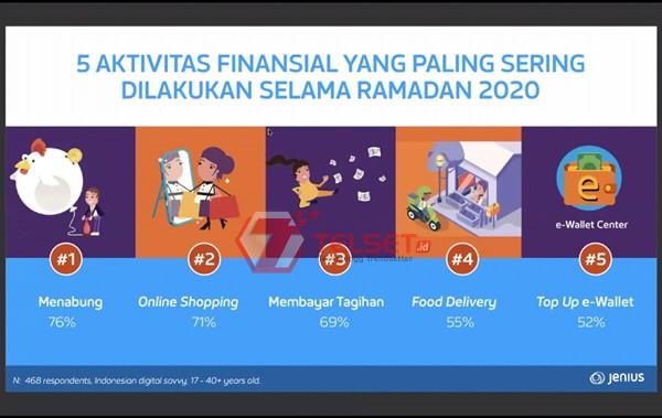 Nabung Pandemi Covid-19 Ramadan 2020 Jenius