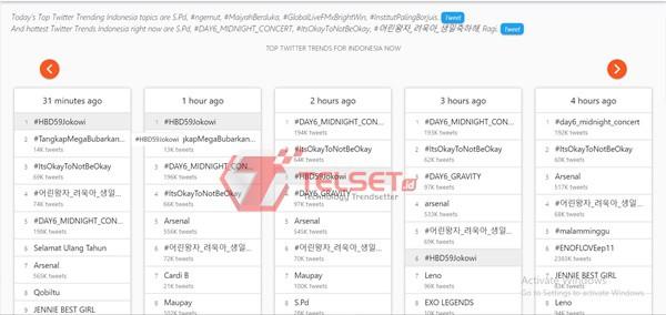 Netizen Ulang tahun Jokowi