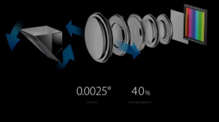 Napak Tilas Teknologi 10X Lossless Zoom Oppo di Indonesia