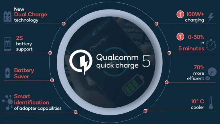 Qualcomm Quick Charge 5, Ngecas 50% dalam 5 Menit!