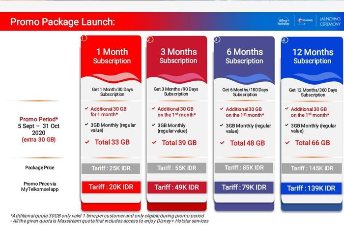 Harga Berlangganan Disney Hotstar Telkomsel
