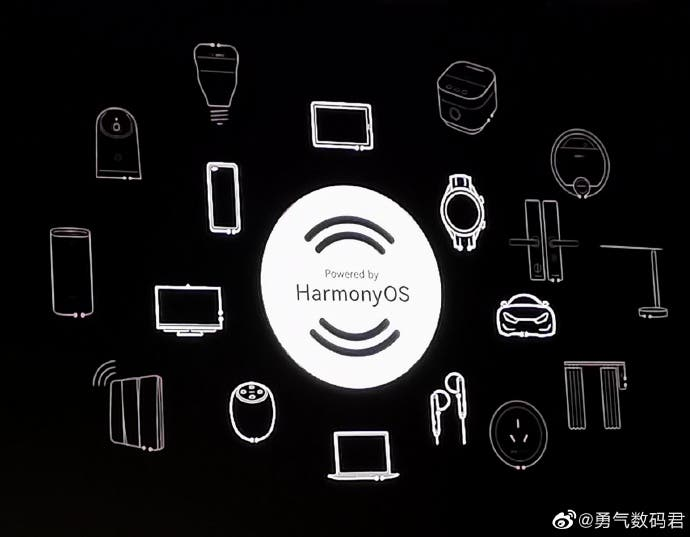 logo baru HarmonyOS