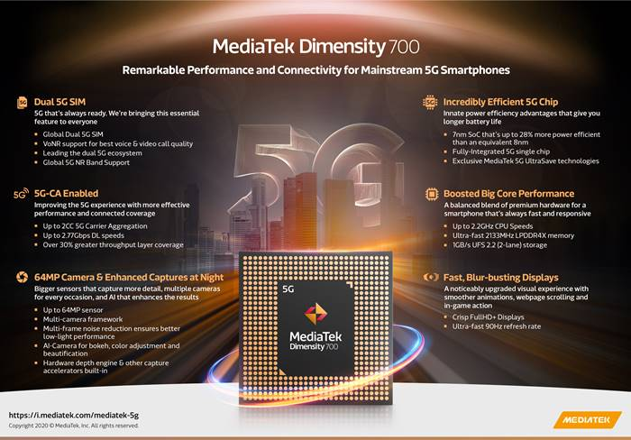 Smartphone 5G MediaTek Dimensity 700