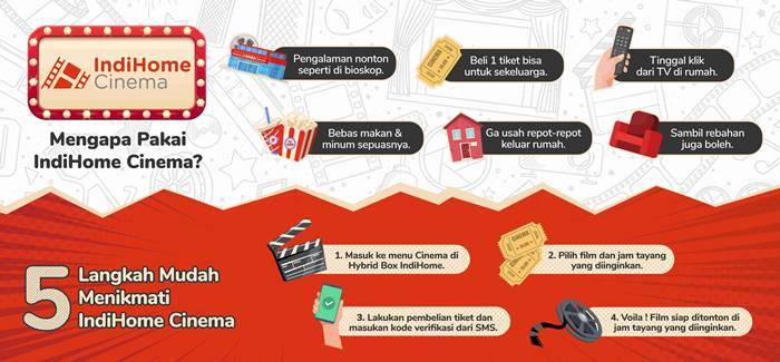 Sensasi bioskop di rumah IndiHome Cinema