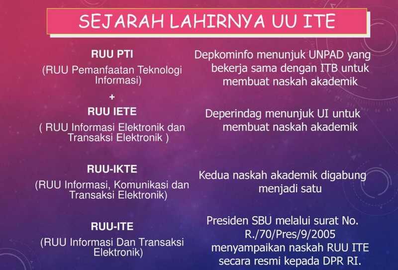 UU Informasi dan Transaksi Elektronik