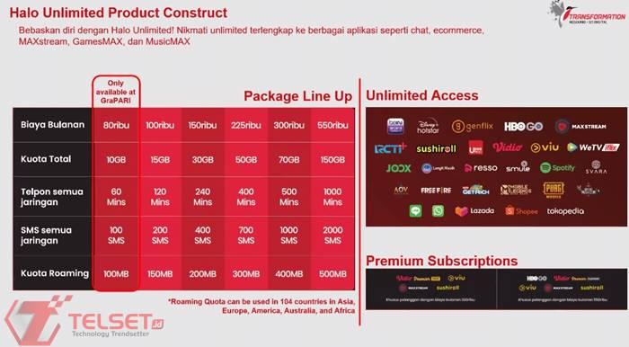Telkomsel Halo Unlimited