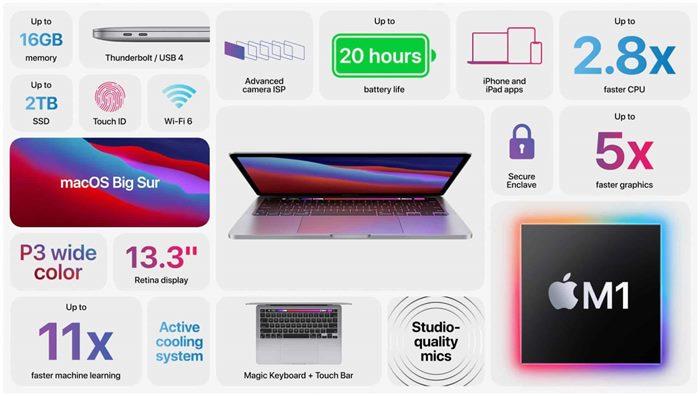 spesifikasi Apple macbook pro