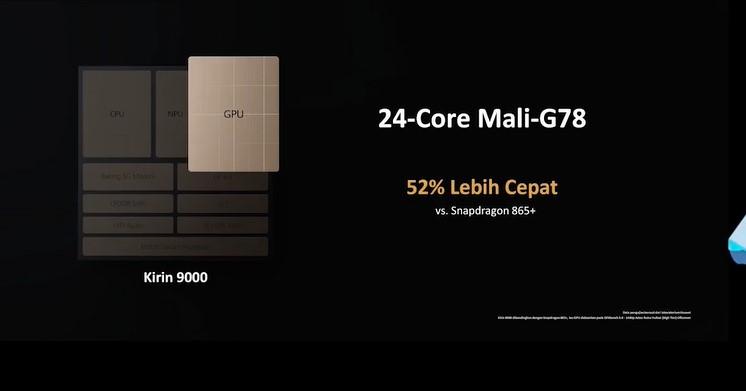 Huawei Mate 40 Pro Indonesia