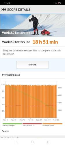 battery test realme narzo 20