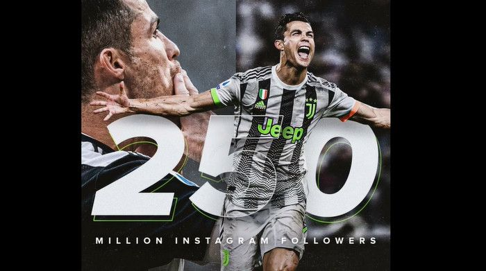 Cristiano Ronaldo Followers Instagram