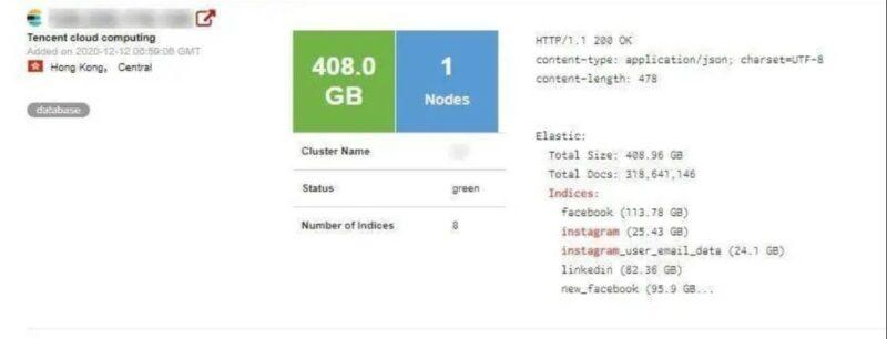 Data Pengguna Facebook Instagram LinkedIn Bocor