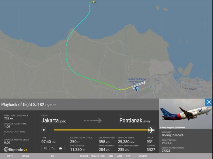 FlightRadar24: Sriwijaya Air SJ182 Hilang Kontak Setelah 4 Menit Lepas Landas
