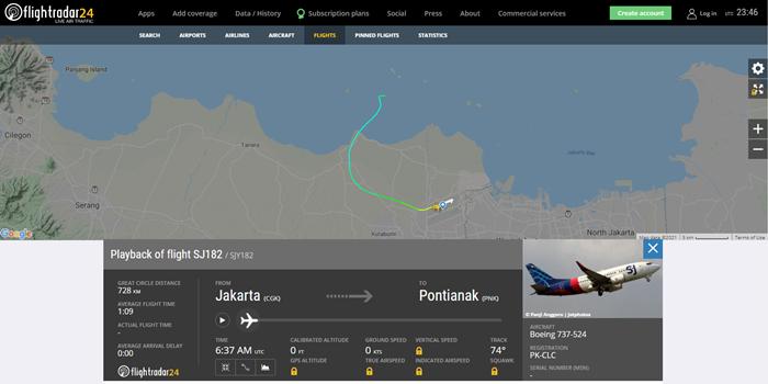 Apa Itu Aplikasi FlightRadar24 Cara Kerja