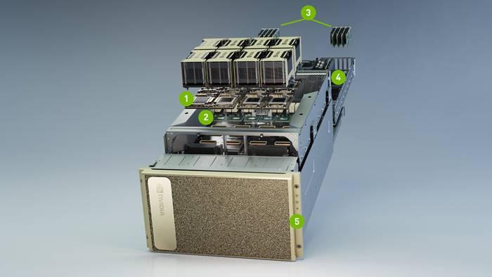 Telkom Nvidia DGX A100