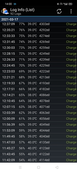 Charging Realme Narzo 30A