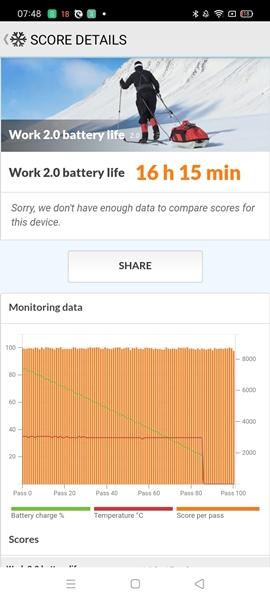 Catatan waktu baterai narzo 30a di PCMark