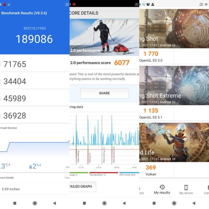 Hasil Benchmark Redmi 9T. AnTuTu, PC Mark dan 3D Mark