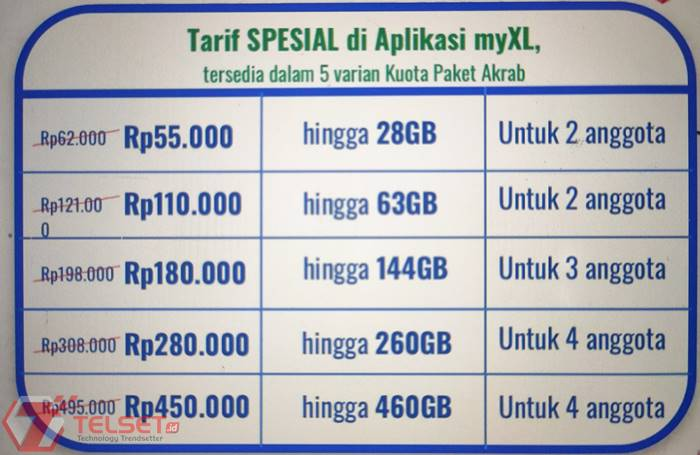 Paket Akrab XL Axiata
